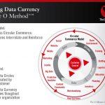 Circular Commerce graphic